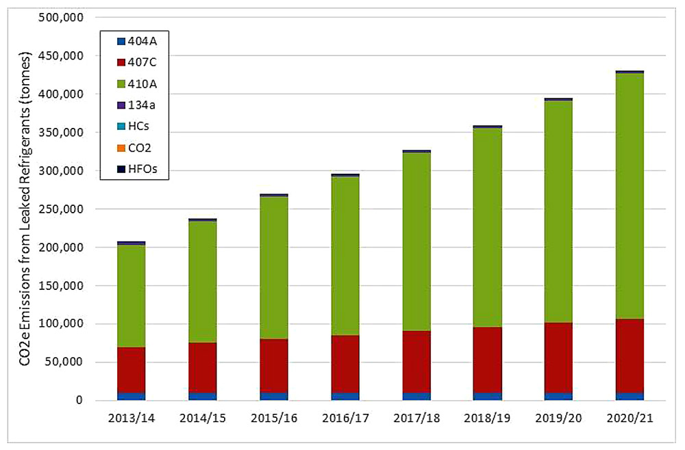 Eunomia_-_DECC_Refrigerants_in_Heat_Pumps_Final_Report-84