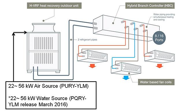 Hybrid-VRF-schematic