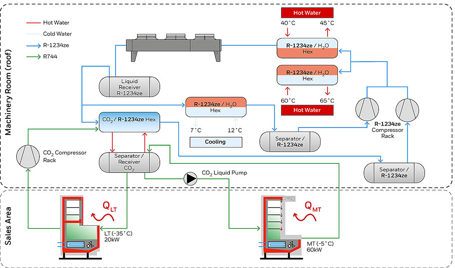 HFO-CO2-schematic