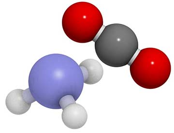 CO2-ammonia