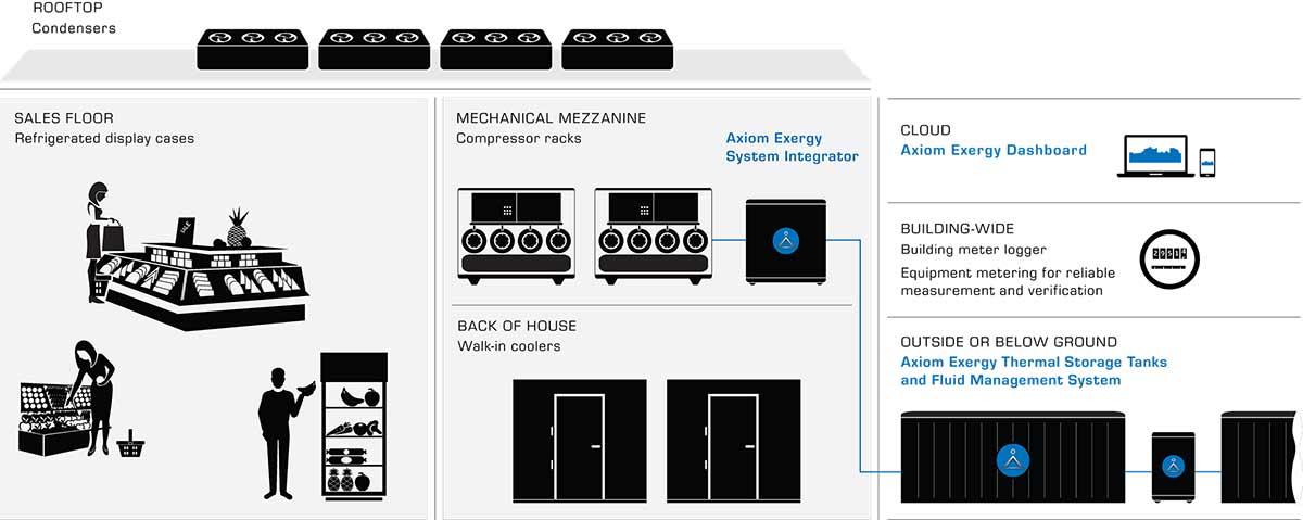 diagram-refrigeration-battery